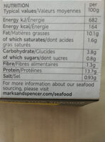 2 Masala salmon burgers - Nutrition facts