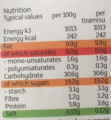 Spaghetti Carbonara - Nutrition facts - en