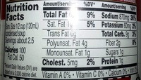 Cream of mushroom soup - Nutrition facts
