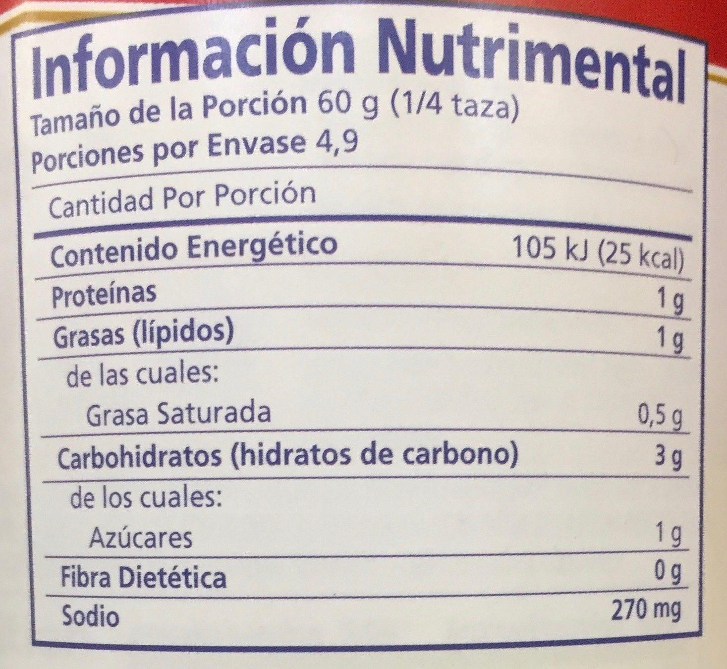 Campbell's gravy turkey - Información nutricional - es