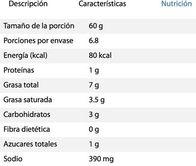 ALFREDO SAUCE - Nutrition facts
