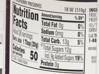 Strawberry Jam - Nutrition facts - en