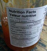 Apricot Jam - Nutrition facts - en
