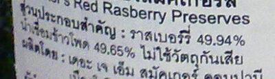 แยมราสเบอรี่ - Ingredients