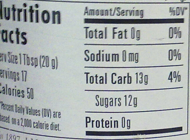 แยมราสเบอรี่ - Nutrition facts