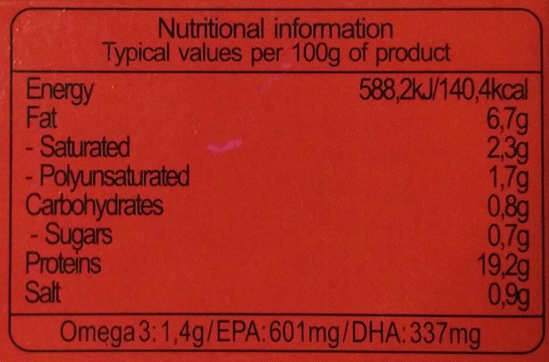 Minerva Sardines in Tomato Sauce - حقائق غذائية - en