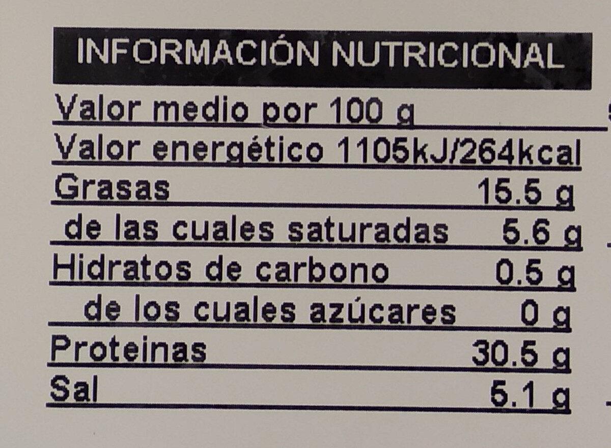 Jamon serrano - Información nutricional - es