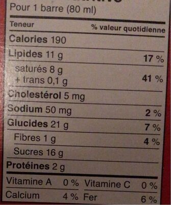 Glace kitkat - Informations nutritionnelles