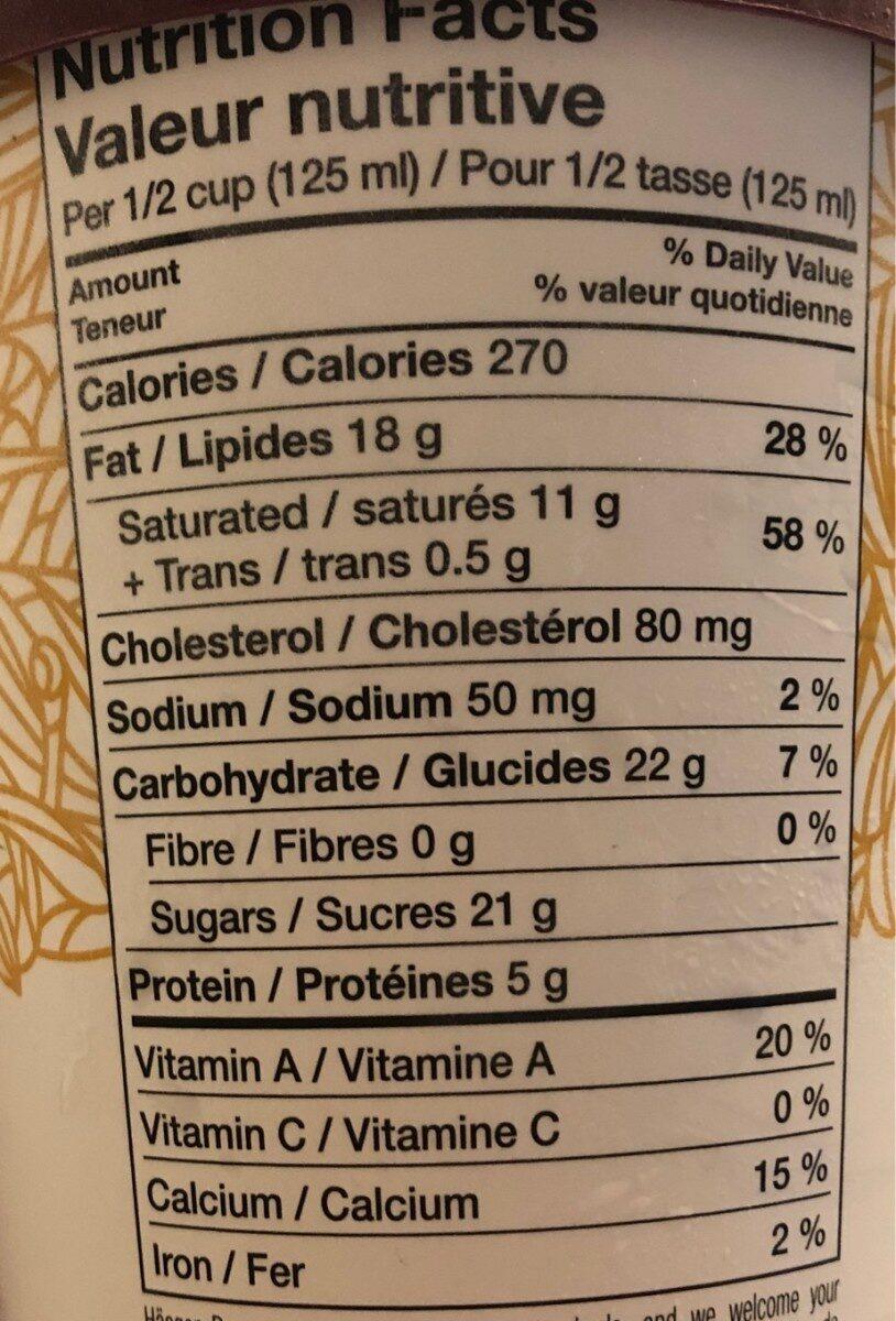 Crème Glacée (vanille) - Informations nutritionnelles - fr