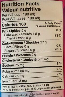 Parlour Neapolitan - Nutrition facts - en