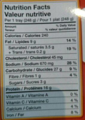 Turkey & Stuffing - Informations nutritionnelles - fr