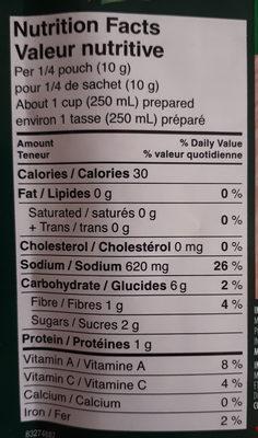 Soupe de légume - Nutrition facts