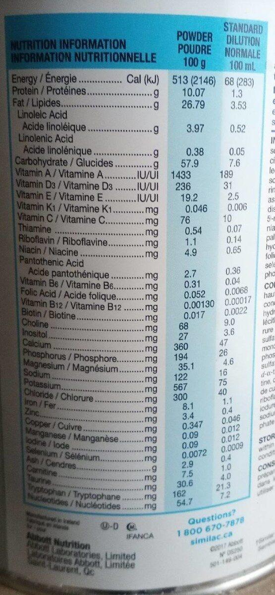Similac - Valori nutrizionali - en