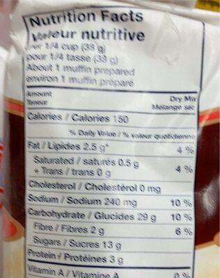 Muffins faible en gras - Informations nutritionnelles - fr