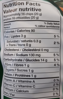 Crispy minis - Nutrition facts