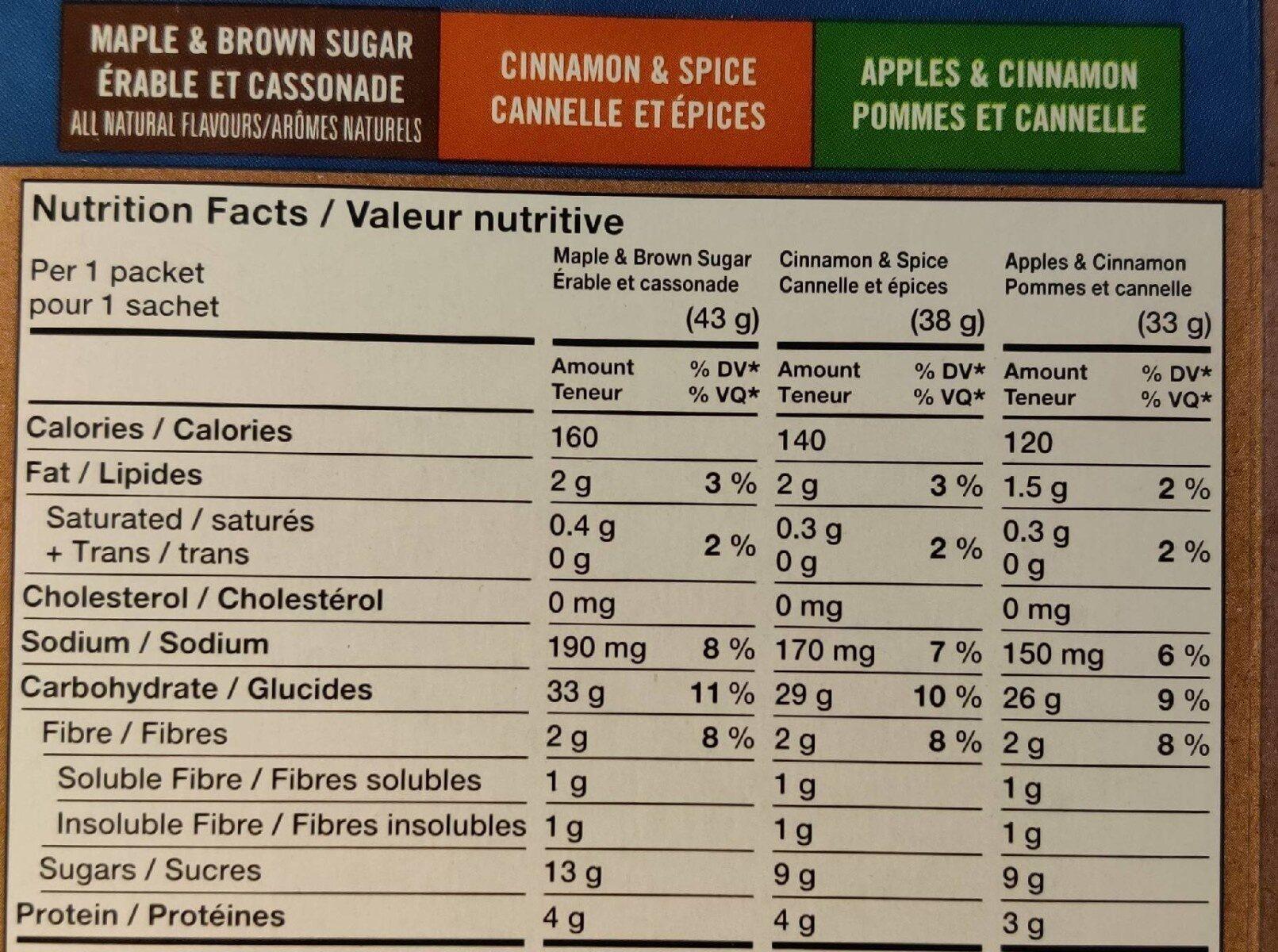 Gruau instantané - Maple & Brown Sugar - Nutrition facts - de
