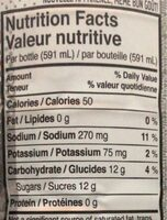 Gatorade - Informations nutritionnelles - fr