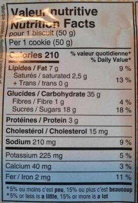 Galettes à la mélasse - Nutrition facts - fr
