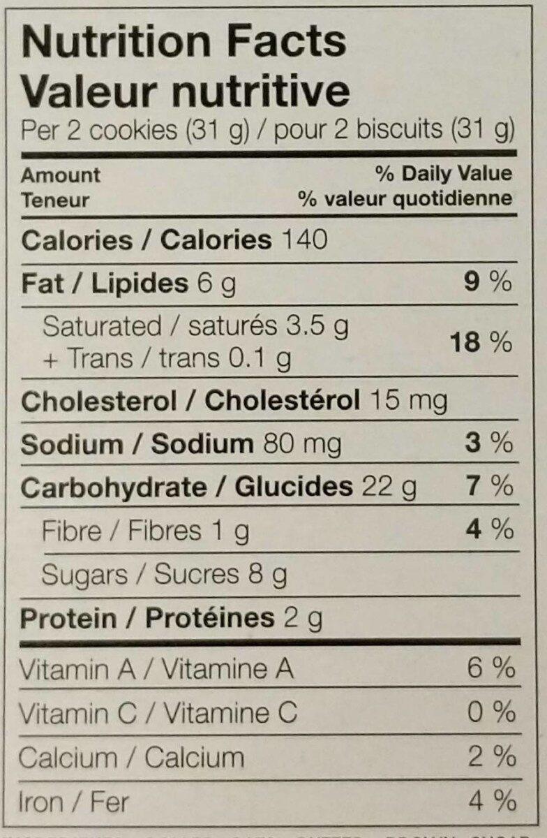 Petits Plaisirs - Informations nutritionnelles - fr