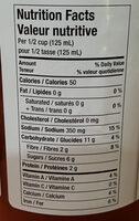 Sauce pour pâtes aux tomates et au basilic - Informations nutritionnelles