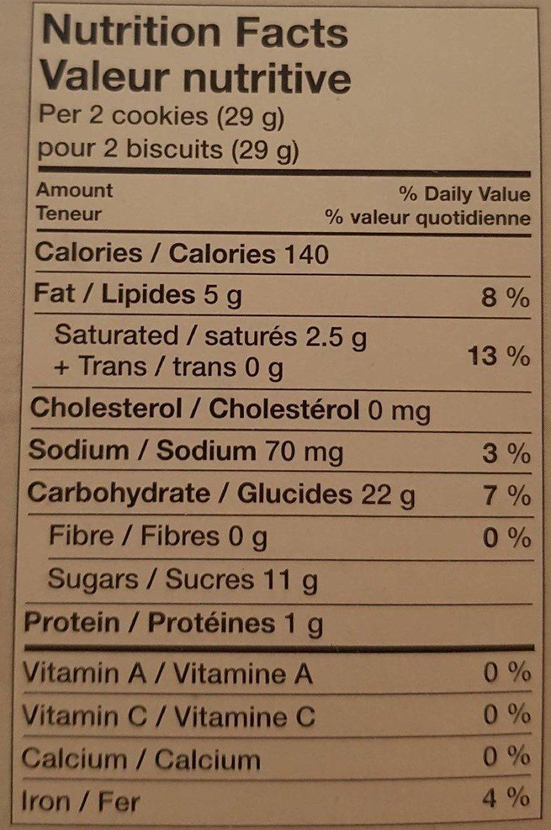 Biscuits D'anniversaire Célébrons Le Canada - Informations nutritionnelles