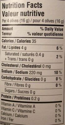 Kalamata olives - Nutrition facts - fr