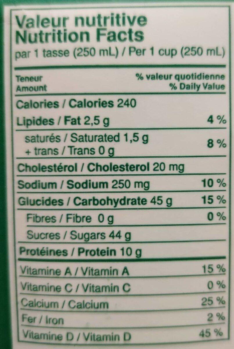 Egg nog - Informations nutritionnelles - en