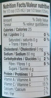 Coulis de tomates - Nutrition facts - fr