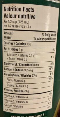 Haricots noirs - Nutrition facts - fr