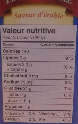 Biscuits (feuille D'érable) - Nutrition facts - fr