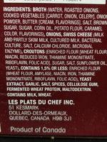 French Onion Soup - Ingrédients - en