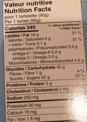 Tartelette aux bleuets - Nutrition facts - fr