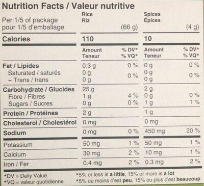 Riz en conserve - Nutrition facts - fr