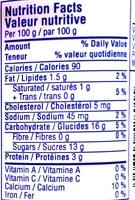 Creamy Strawberry - Voedingswaarden