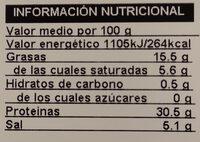Jamón serrano - Informació nutricional