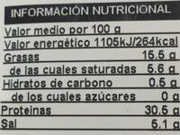 Jamón serrano - Información nutricional - es