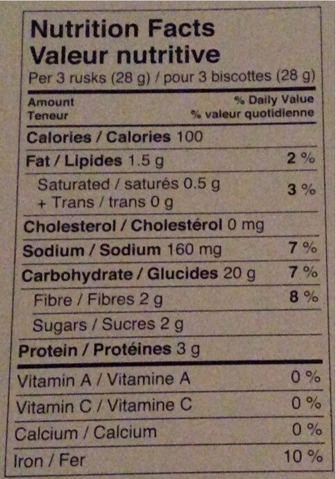 Biscotte - Nutrition facts - fr