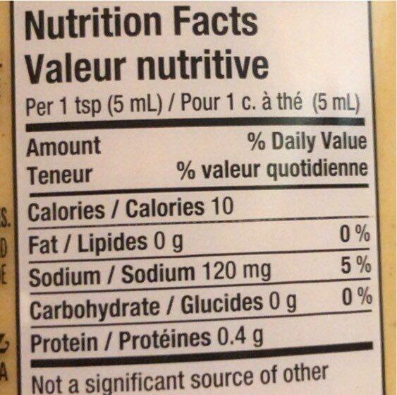 Moutarde de dijon - Nutrition facts - en