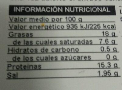 Butifarra fresca porcionada - Nutrition facts