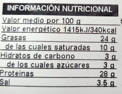 Copa de lomo curado - Nutrition facts - es