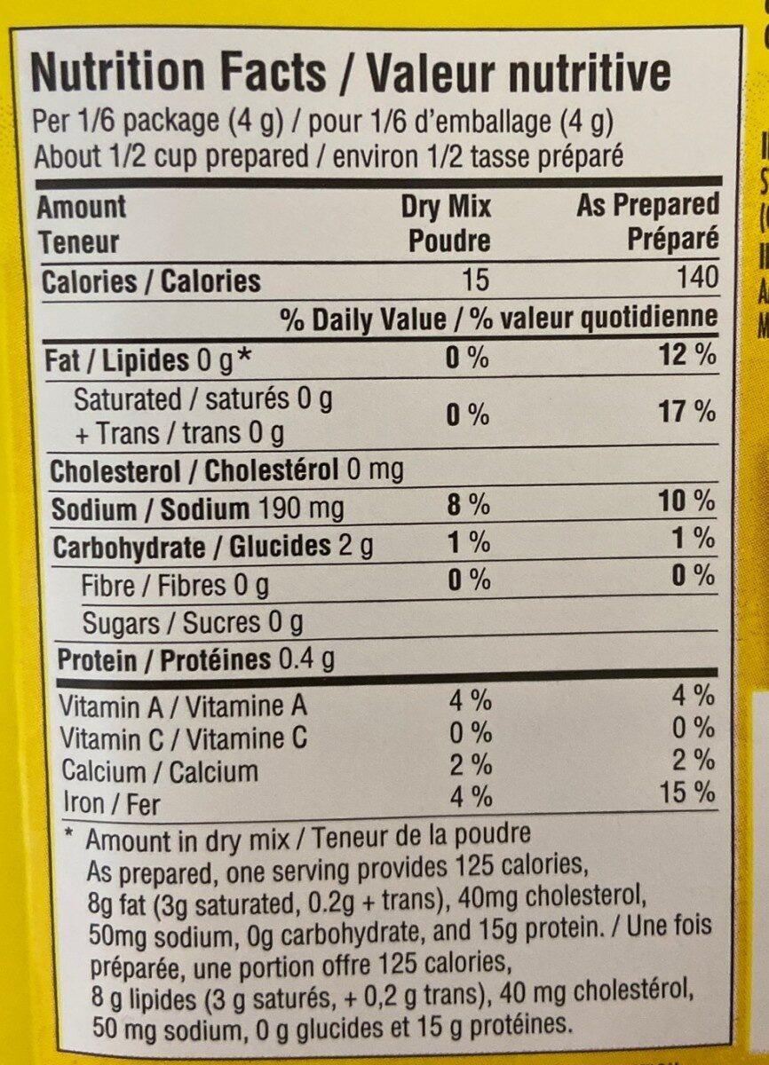 Taco - Informations nutritionnelles - en