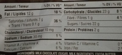 Milk Chocolate Bar with Minis - Informations nutritionnelles - fr