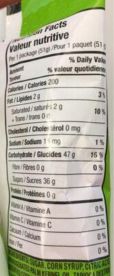 Skittle Sur - Informations nutritionnelles