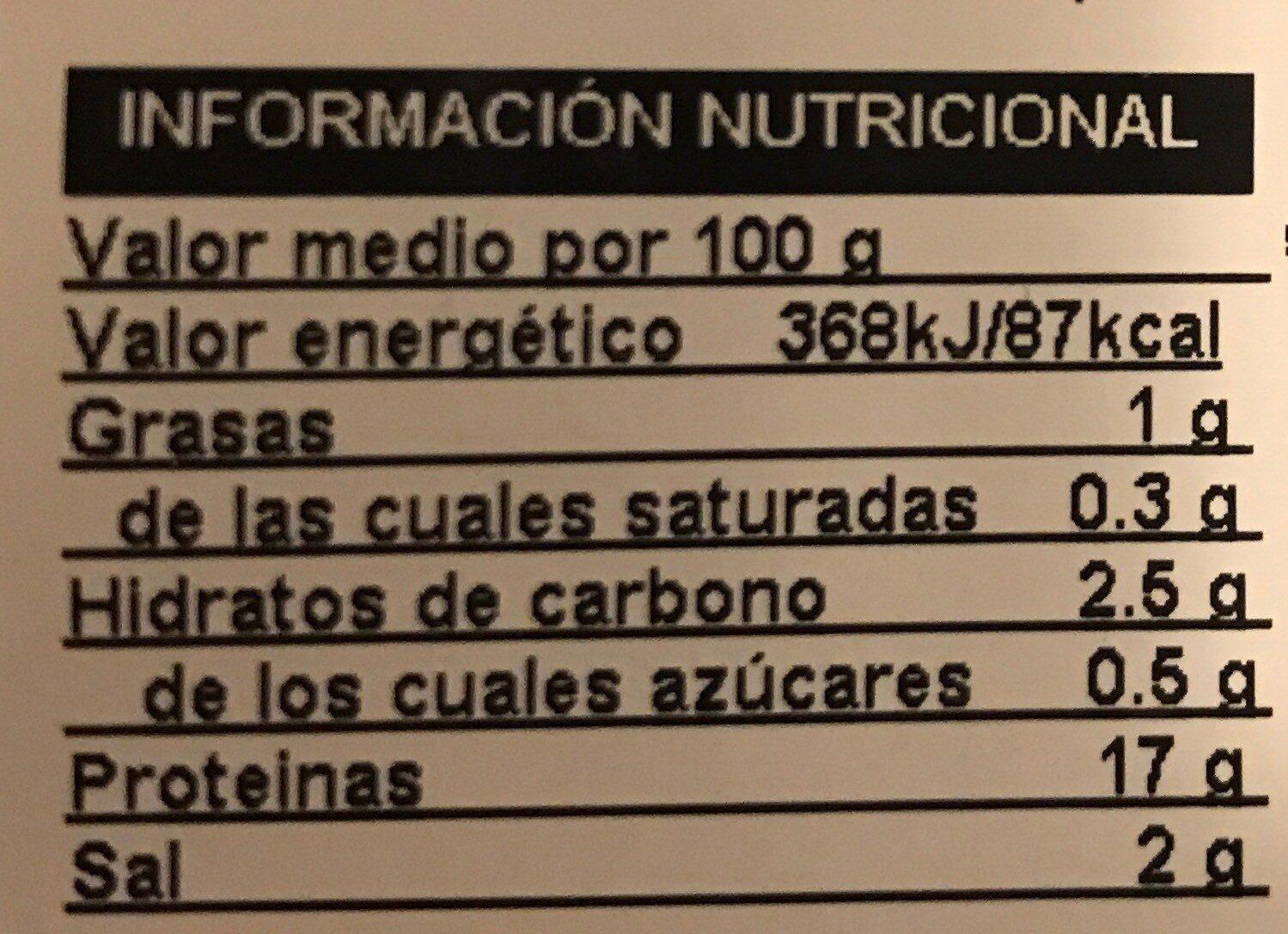 Finisimo de pechuga de pavo - Voedingswaarden - es