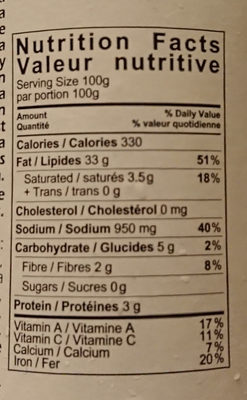 Pesto Genovese - Nutrition facts