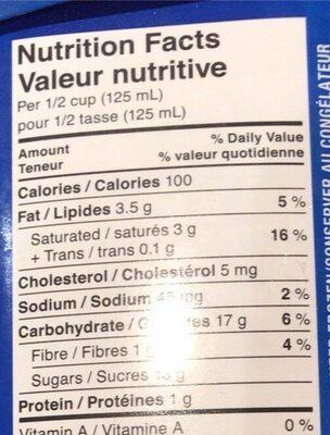 Graime glasset - Nutrition facts - en