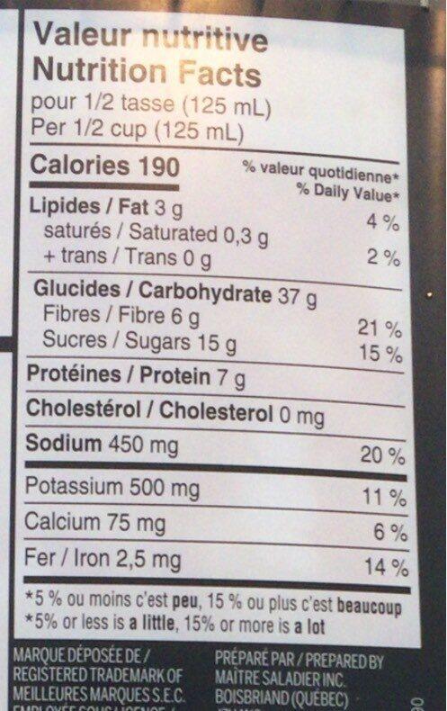 Fèves au sirop d'érable - Informations nutritionnelles - fr