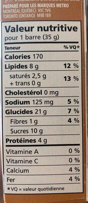 Granola sucré et salé aux arachides - Nutrition facts - fr