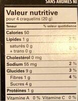 Craquelins - Informations nutritionnelles - en