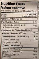 Poitrine de dinde fumée - Nutrition facts